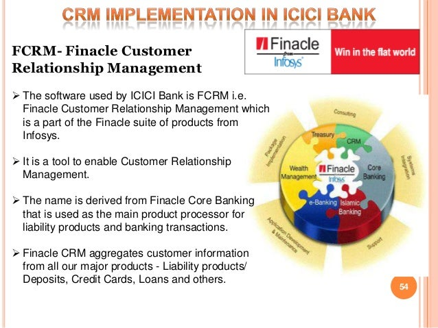 Smart and Secure Banking CRM Solution