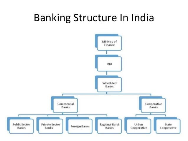retail banking industry in india marketing essay This report on the indian banking industry focuses on commercial banks  commercial banks  this expansion will require greater marketing and it  services.