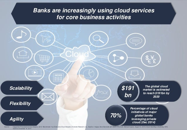 main trends of wholesale banking Corporate banking technology research and academic reports, case studies and software vendor landscape reviews affecting institutional wholesale banking, treasury and transaction banking from leading analyst and advisory firm celent.