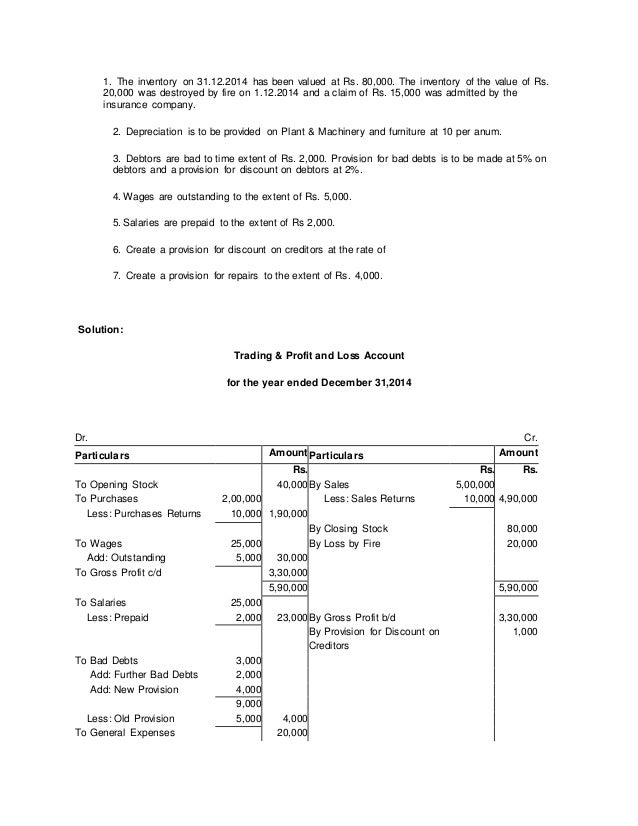 what is bank reconciliation statement pdf