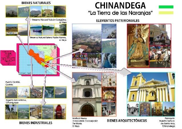 Posters Síntesis Patrimonio Local Chinandega