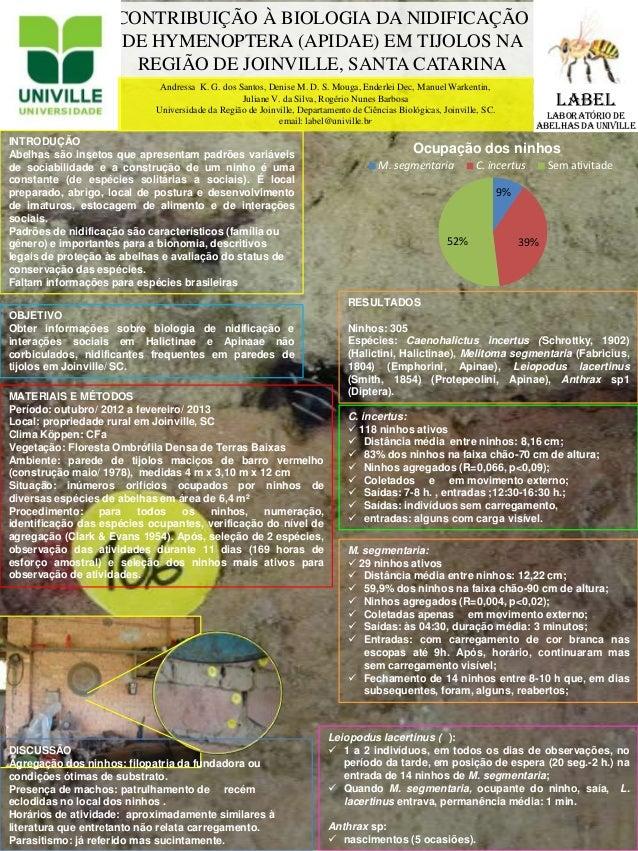 CONTRIBUIÇÃO À BIOLOGIA DA NIDIFICAÇÃO DE HYMENOPTERA (APIDAE) EM TIJOLOS NA REGIÃO DE JOINVILLE, SANTA CATARINA Andressa ...