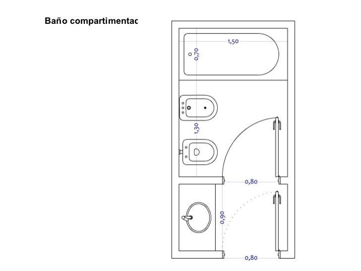 Baño Con Antebaño Medidas:baños medidas 1 bañotodas las medidas 2 esquemas básicosesquemas