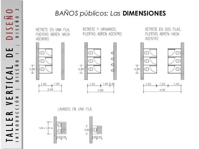 Puertas de ba os publicos medidas for Dimensiones minimas bano