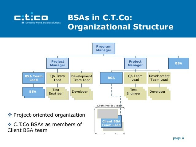 an analysis of the business structure Apple's organizational structure  apple functions under a collaborative structure a collaborative business structure is designed to.