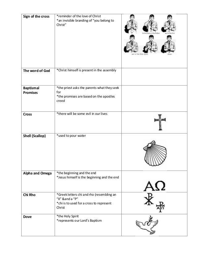 Catholic Baptism Symbols Worksheet Giftsforsubs