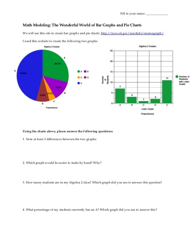 Bar and Circle Graphs