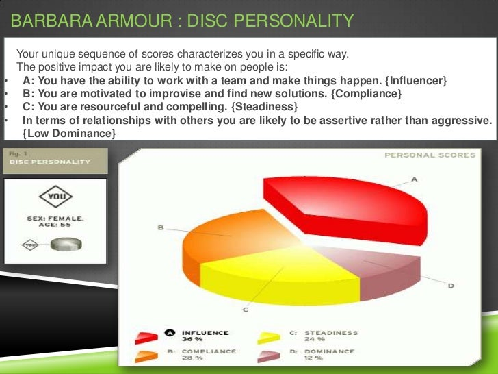 BARBARA ARMOUR : DISC PERSONALITY    Your unique sequence of scores characterizes you in a specific way.    The positive i...