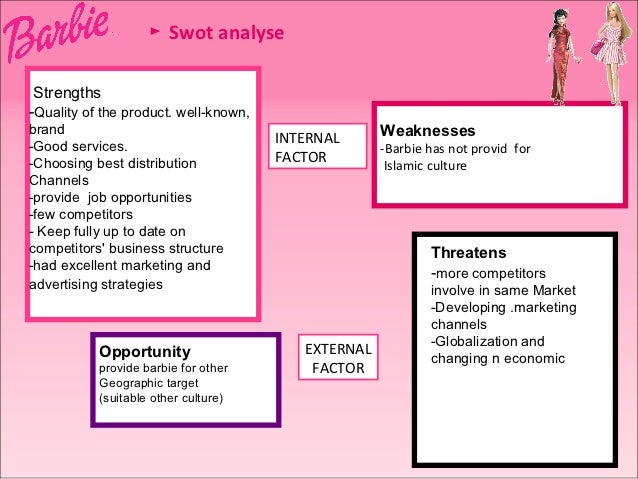 barbies marketing analysis Mattel case study analysis iscte mim marketing strategy for barbie  marketing strategy for barbie uploaded by duy nguyen case study mattel (3) uploaded by.