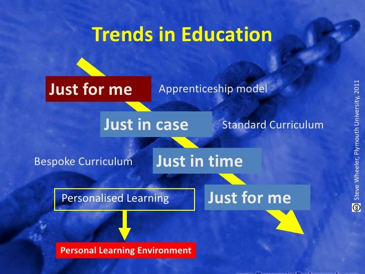 essay on changing trends in education Education is the foundation of our society despite having the reputation for evolving less rapidly than almost any other industry, education is constantly looking at ways to better our schools, school systems and the learning process for children.