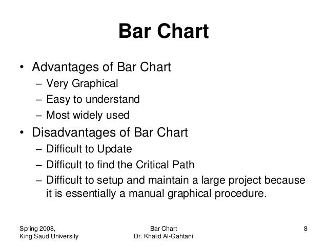 merits and demerits of control charts A p-chart is an attributes control chart used with data collected in subgroups of   for example, use a p-chart to plot the proportion of incomplete insurance claim.