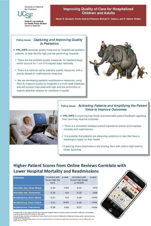 Improving Quality of Care for Hospitalized  Children and Adults
