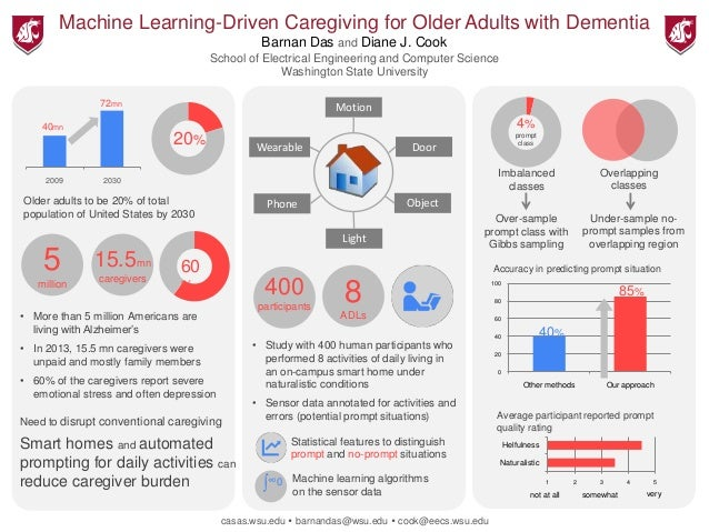 Machine Learning Driven Caregiving For Older Adults With