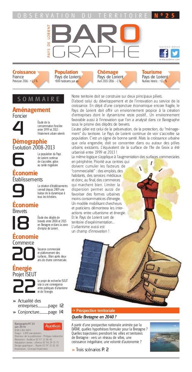 Aménagement Foncier S O M M A I R E >> Actualité des entreprises page 12 >> Conjoncture page 14 BARO GRAPHE Barographe N°2...