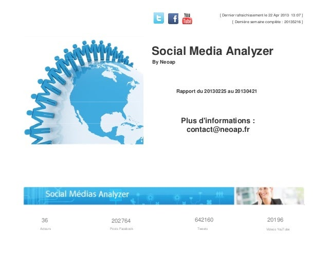 TweetsPosts Facebook Videos YouTubeActeursSocial Media AnalyzerBy NeoapRapport du 20130225 au 20130421Plus dinformations :...