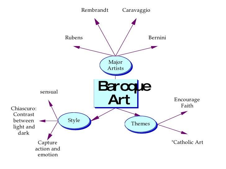 Baroque (Pp Tminimizer)