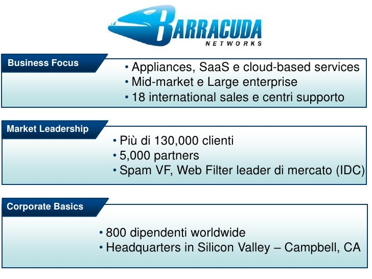 Business Focus<br /><ul><li>Appliances, SaaSe cloud-based services
