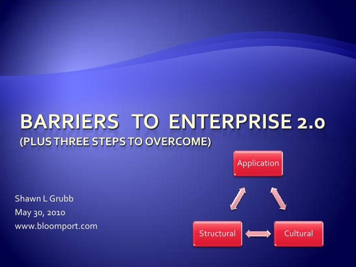 Barriers   to  Enterprise 2.0(plus three steps to overcome)<br />Shawn L Grubb<br />May 30, 2010<br />www.bloomport.com<br />
