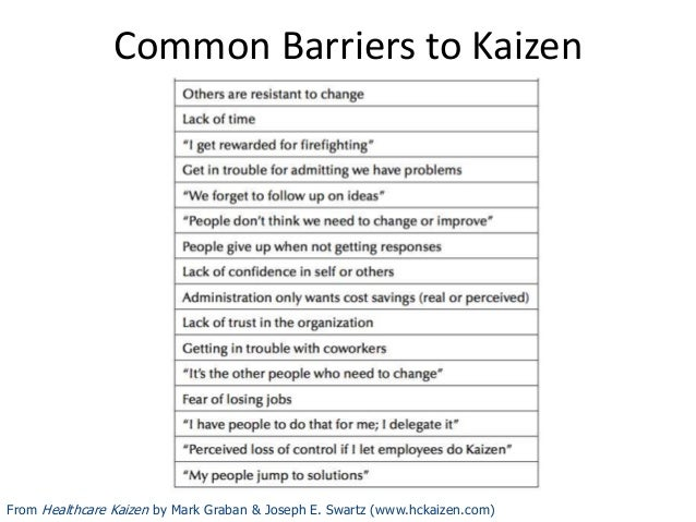 Barriers to Kaizen
