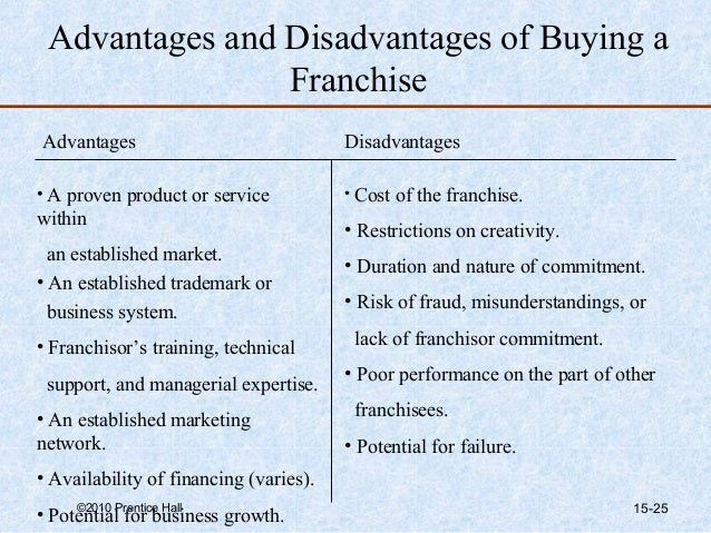 the advantage and disadvantages of getting a franchise Business-format franchising exists when a franchisor allows someone to market   a disadvantage for the franchisor is the difficulty encountered in finding a.