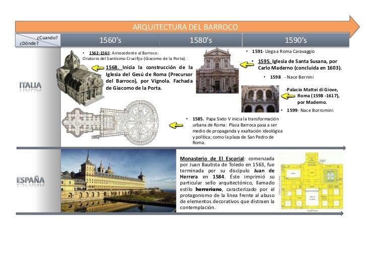 Cronologia arquitectura del barroco for Arquitectura en linea