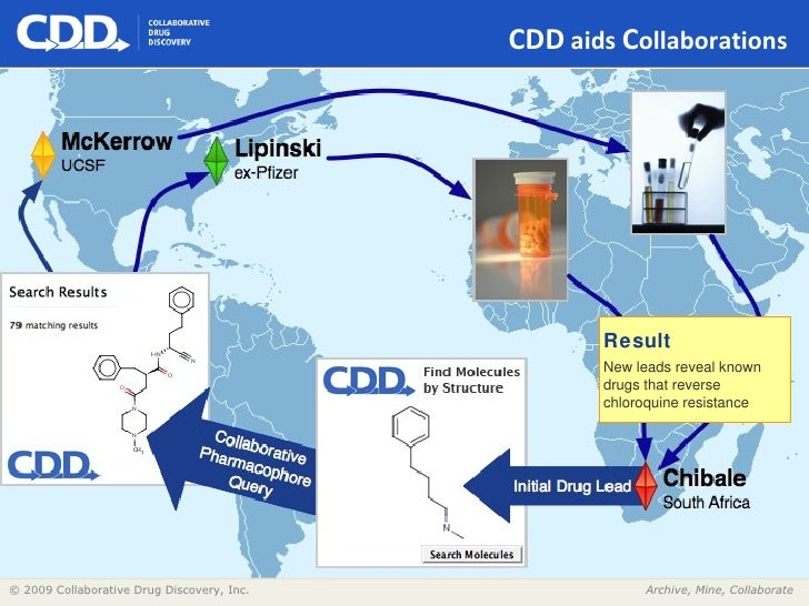 CDD  aids  C ollaborations Result New leads reveal known drugs that reverse chloroquine resistance