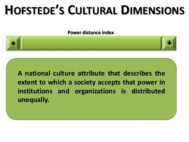 HOFSTEDE'S CULTURAL DIMENSIONS  Power distance index A national culture attribute that describes the extent to which a s...