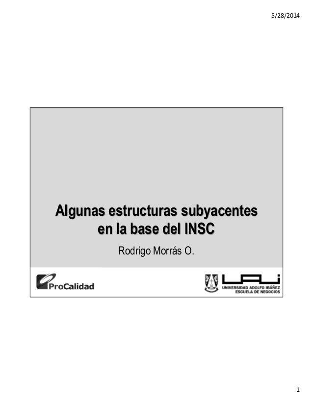 5/28/2014  1  Algunas estructuras subyacentes  en la base del INSC  Rodrigo Morrás O.