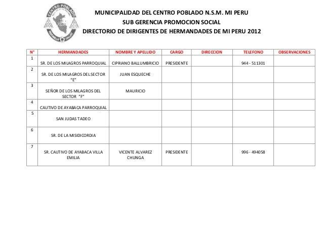 MUNICIPALIDAD DEL CENTRO POBLADO N.S.M. MI PERU                                    SUB GERENCIA PROMOCION SOCIAL          ...