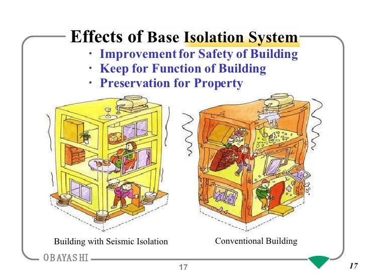 Effects of Base Isolation