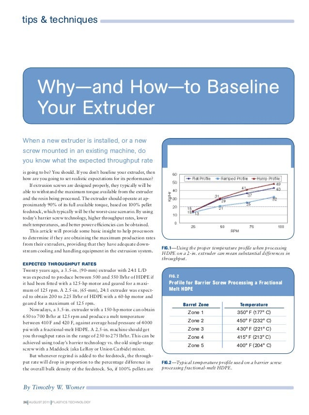 tips & techniques  Why—and How—to Baseline Your Extruder When a new extruder is installed, or a new screw mounted in an ex...