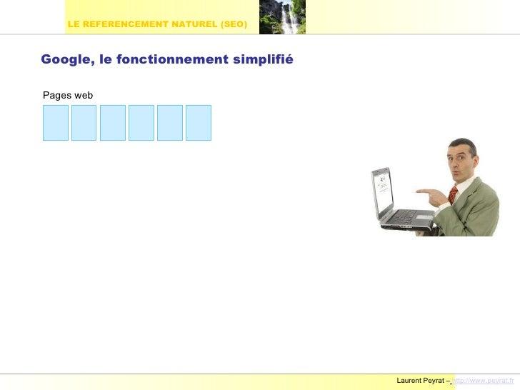 LE REFERENCEMENT NATUREL (SEO) Google, le fonctionnement simplifié INDEX Pages web