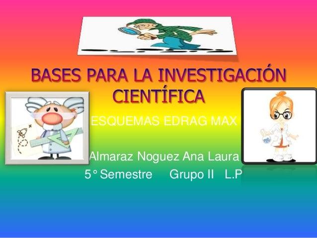 ESQUEMAS EDRAG MAX Almaraz Noguez Ana Laura5° Semestre Grupo II L.P