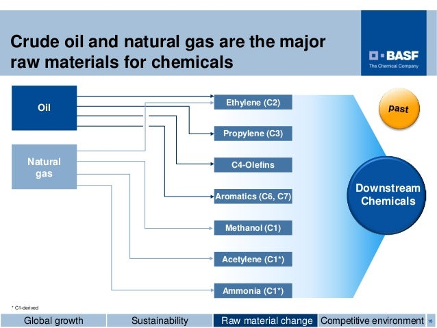 Changing From Oil To Natural Gas