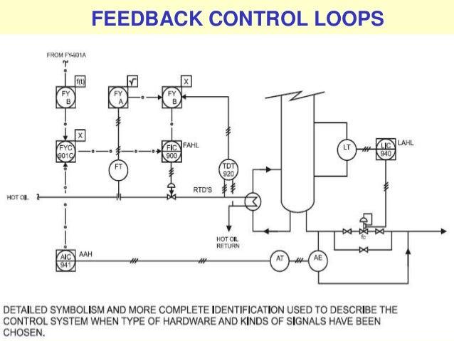 Hd Wallpapers Process Control Logic Diagram Wallpapersmobilei3dwall