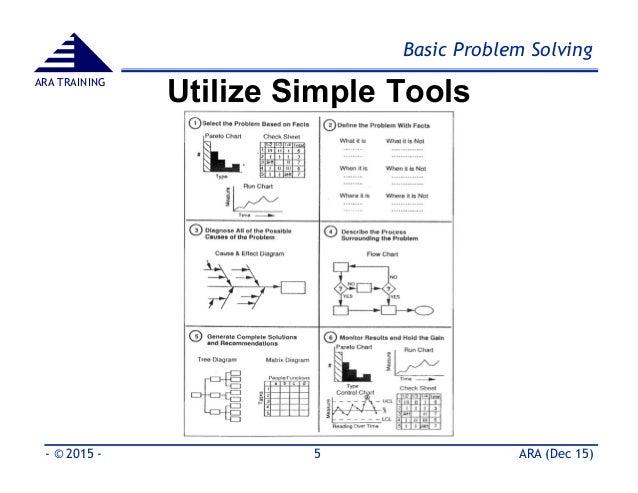 8D Problem Solving Tool