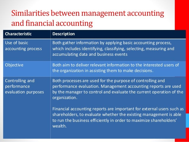 management accounting and financial accounting both