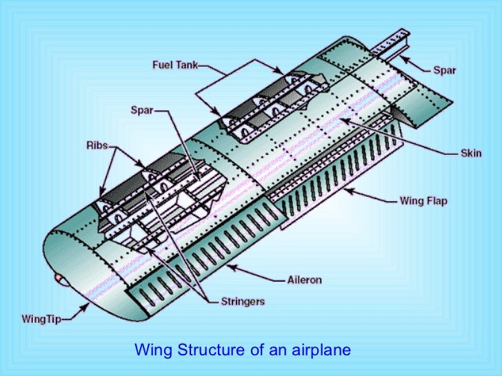 Engineering questions concerning wing spars and wing structure?