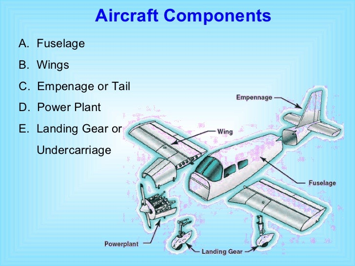 What Would Prevent The Installation Of Windows On The Roof Of An Airliner likewise Basic Aircraft Structure in addition Exterior  ponents Of The Aircraft additionally 9555617 besides Gd 350. on semi monocoque structure