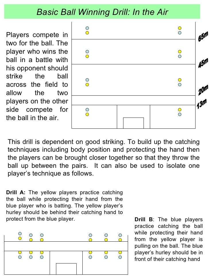 Basic Ball Winning 2   In The Air