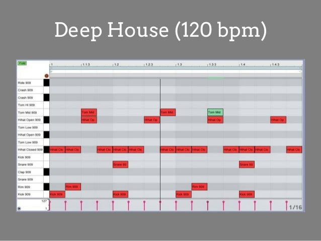 How to make basic house and hip hop beats in ableton live 9 for House music bpm