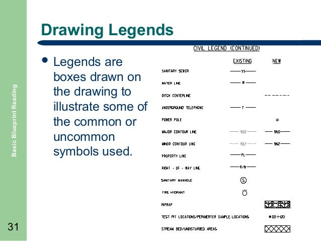 Basic Engineering Drawing Drawing Legends Basic