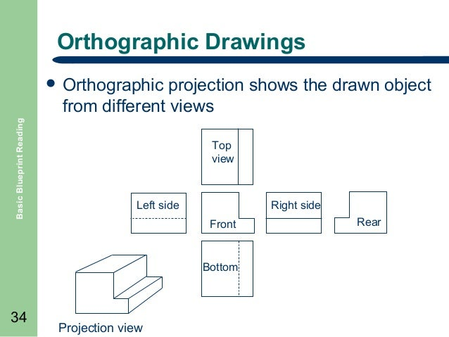 Cr4 thread orthographic drawings How do you read blueprints