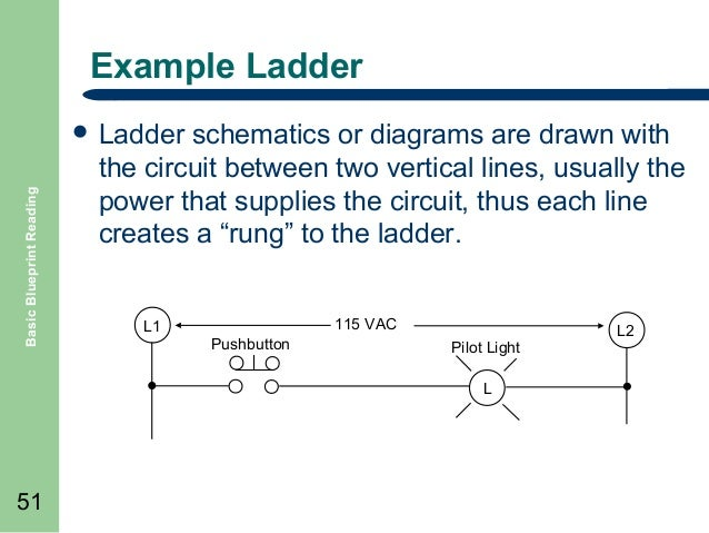 Electricalsymbols in addition Auto Wiring Diagrams Pic Diagrams Alarm Wiring Diagrams Of Bulldog Security Wiring Diagrams likewise Basic Blueprint Reading likewise Maxresdefault likewise Plc Logic Ladder Diagram Wiring Diagram Schemes Ladder Diagrams For Dummies S E D B C Afae. on ladder wiring diagrams