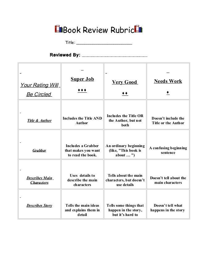 7th grade book report options 2018 summer requirements for entering 5th grade and entering 7th grade   option fiction google book reports - google forms entering grade 5 through  entering grade 7  fiction book report form for students entering the 7th grade.