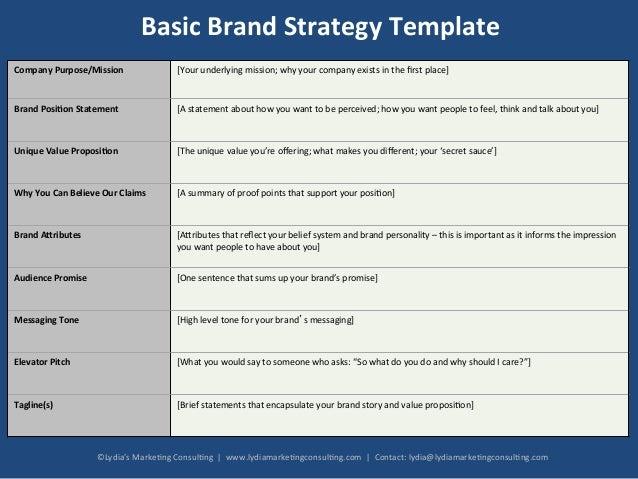 Brand Design Strategy Pdf