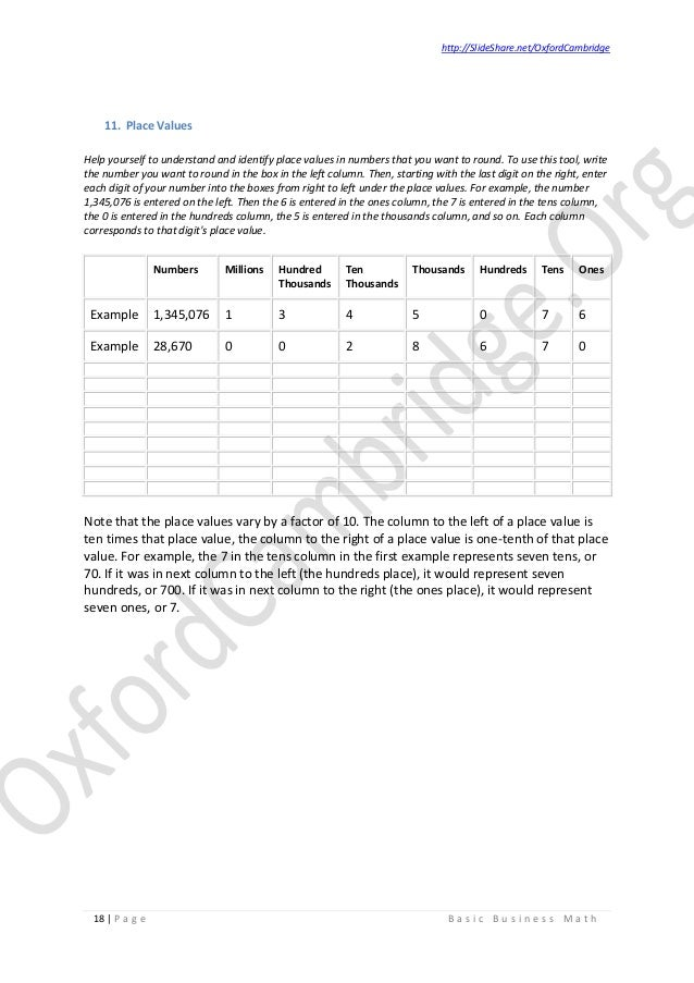 Business math worksheets high school