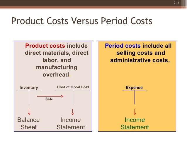 indianapolis activity based costing essay