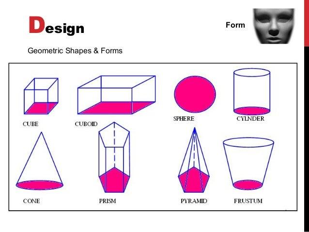 Elements Of Design Form : Basic design visual arts elements of