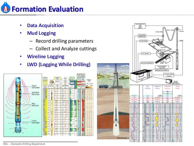 similiar downhole motor diagram keywords basic drilling for we adp 2014 k edit3